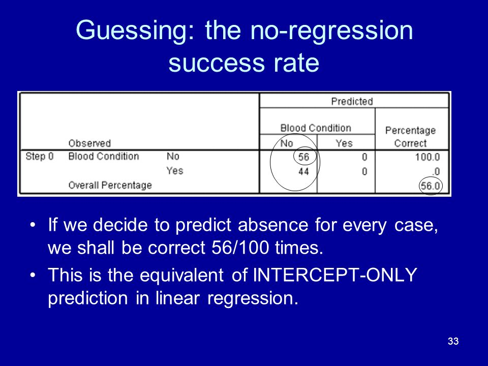 33 Guessing: the no-regression success rate If we decide to predict absence for every case, we shall be correct 56/100 times. This is the equivalent o