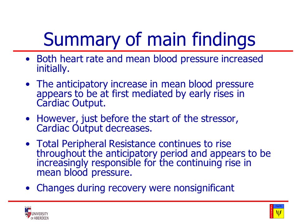 Summary of main findings Both heart rate and mean blood pressure increased initially.