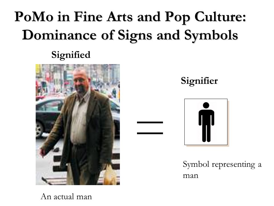 PoMo in Fine Arts and Pop Culture: Dominance of Signs and Symbols Signified Signifier An actual man Symbol representing a man