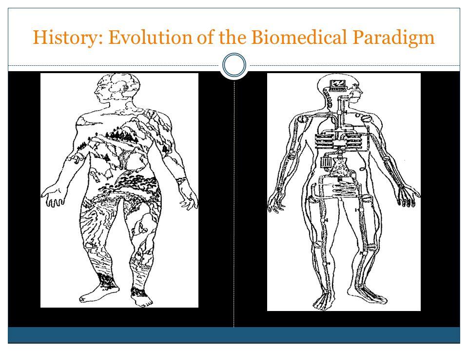 History: Evolution of the Biomedical Paradigm