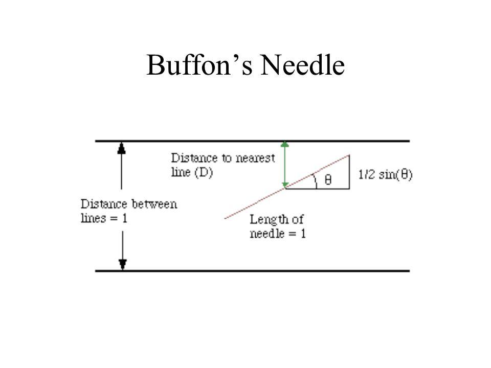 Buffons Needle