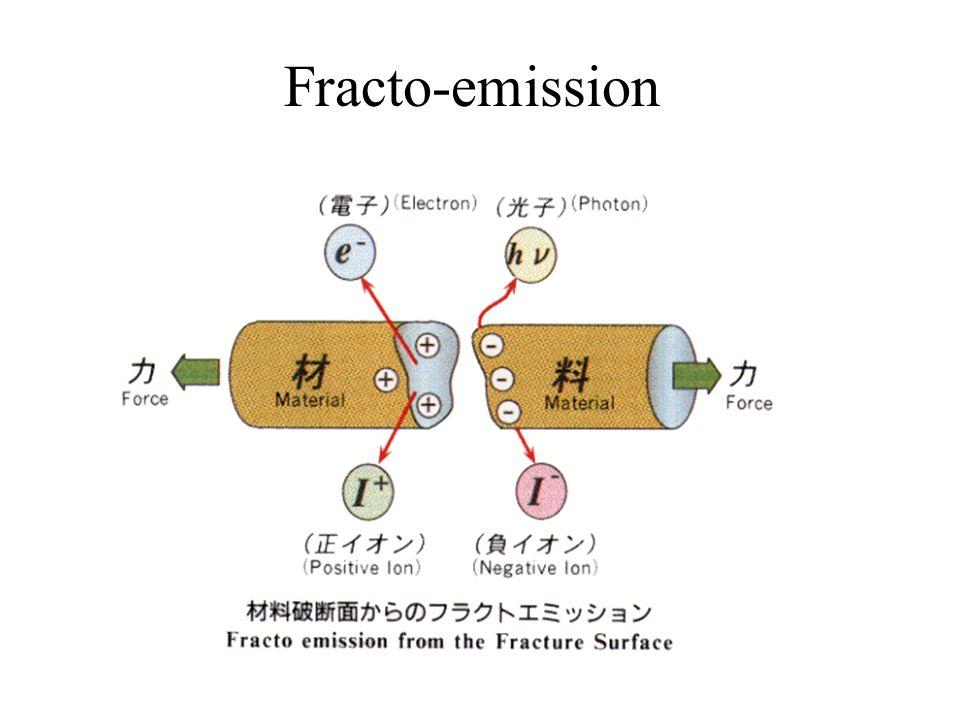 Fracto-emission