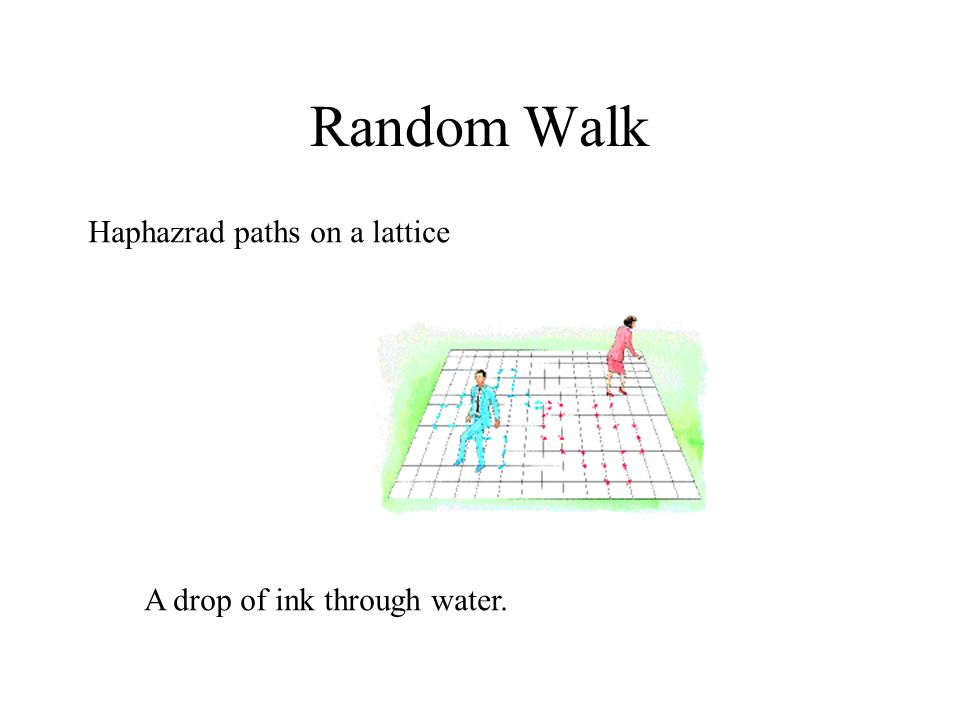 Random Walk Haphazrad paths on a lattice A drop of ink through water.