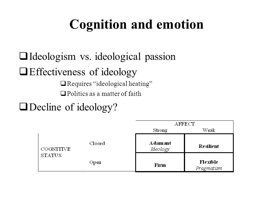 Cognition and emotion Ideologism vs. ideological passion Effectiveness of ideology Requires ideological heating Politics as a matter of faith Decline