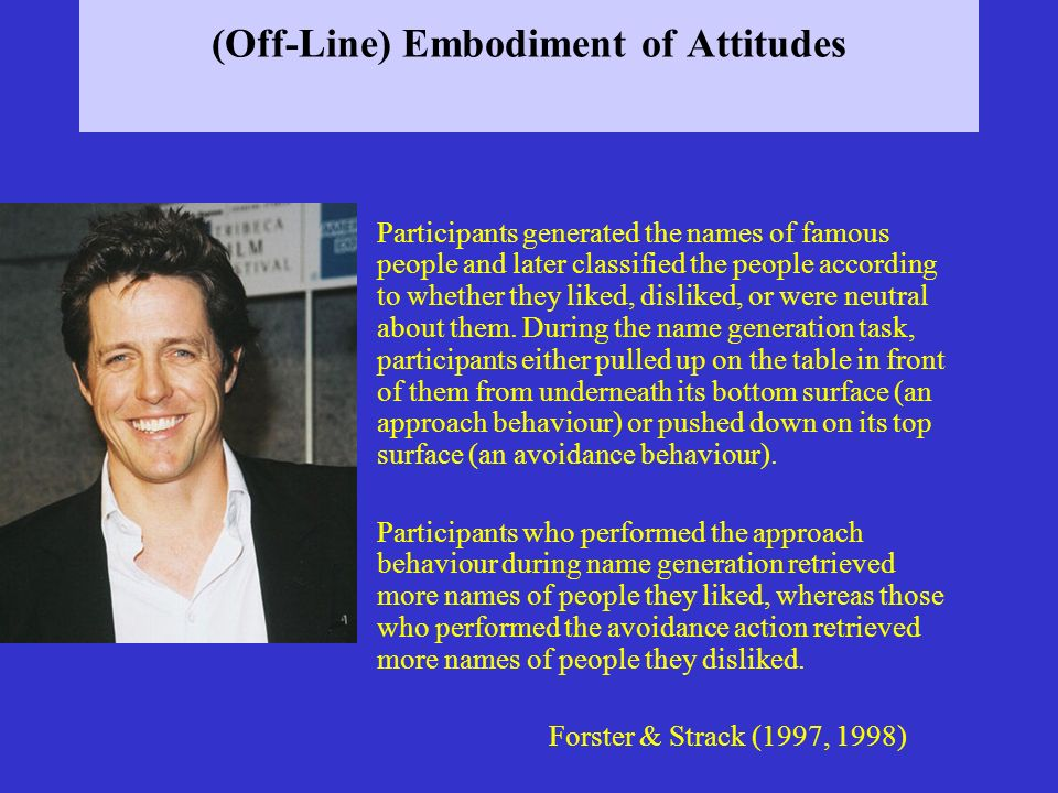 (Off-Line) Embodiment of Attitudes Participants generated the names of famous people and later classified the people according to whether they liked,