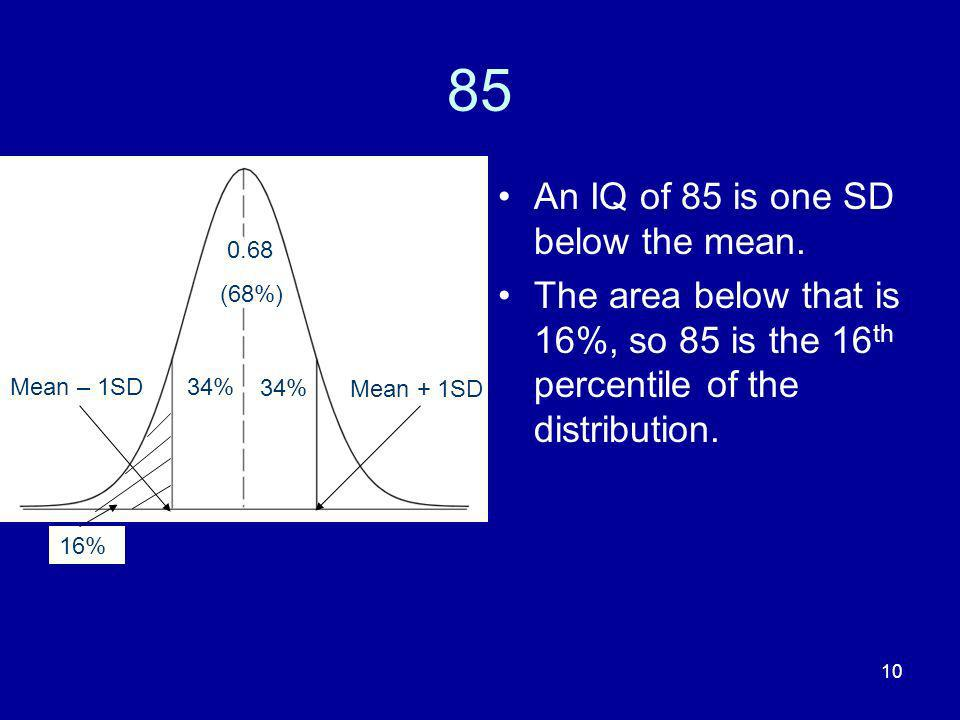 10 85 An IQ of 85 is one SD below the mean. The area below that is 16%, so 85 is the 16 th percentile of the distribution. 0.68 (68%) 34% Mean – 1SD M