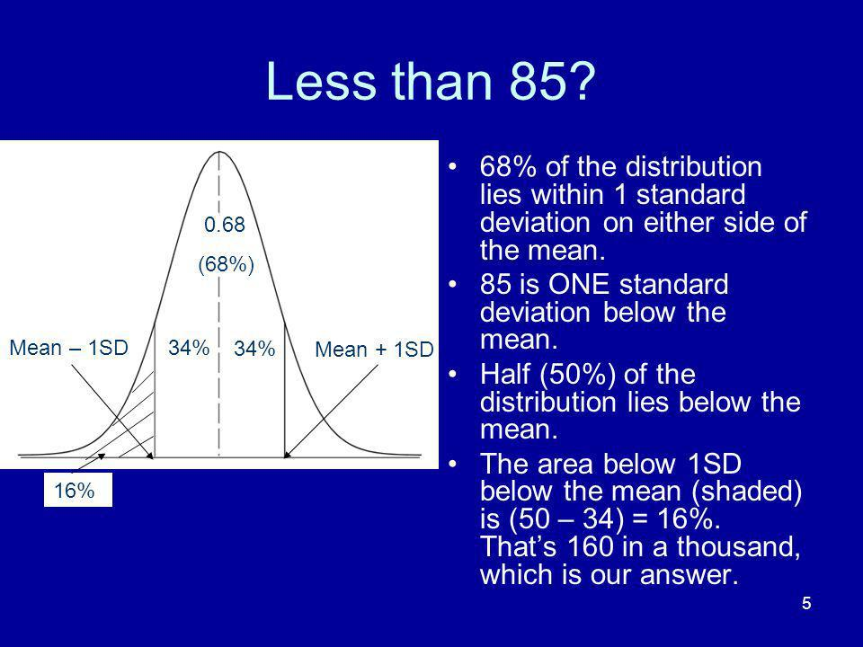6 Study question At which percentile in the IQ distribution is 1.an IQ of 130.
