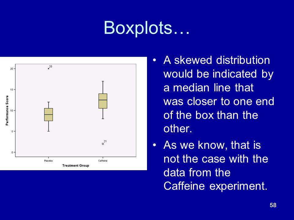 58 Boxplots… A skewed distribution would be indicated by a median line that was closer to one end of the box than the other. As we know, that is not t