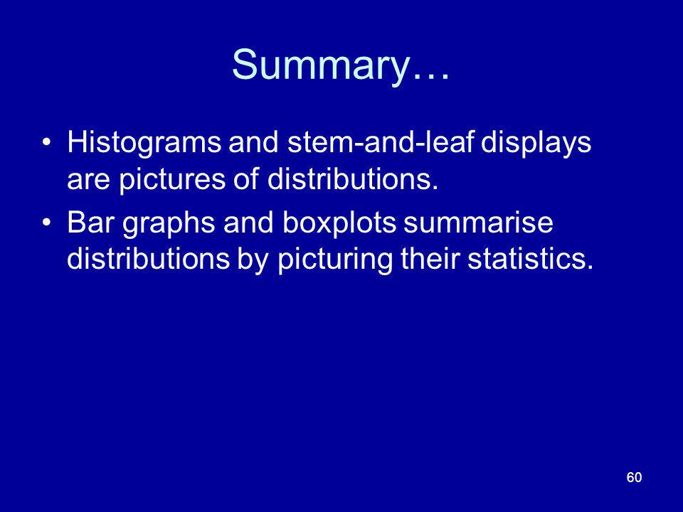 60 Summary… Histograms and stem-and-leaf displays are pictures of distributions. Bar graphs and boxplots summarise distributions by picturing their st