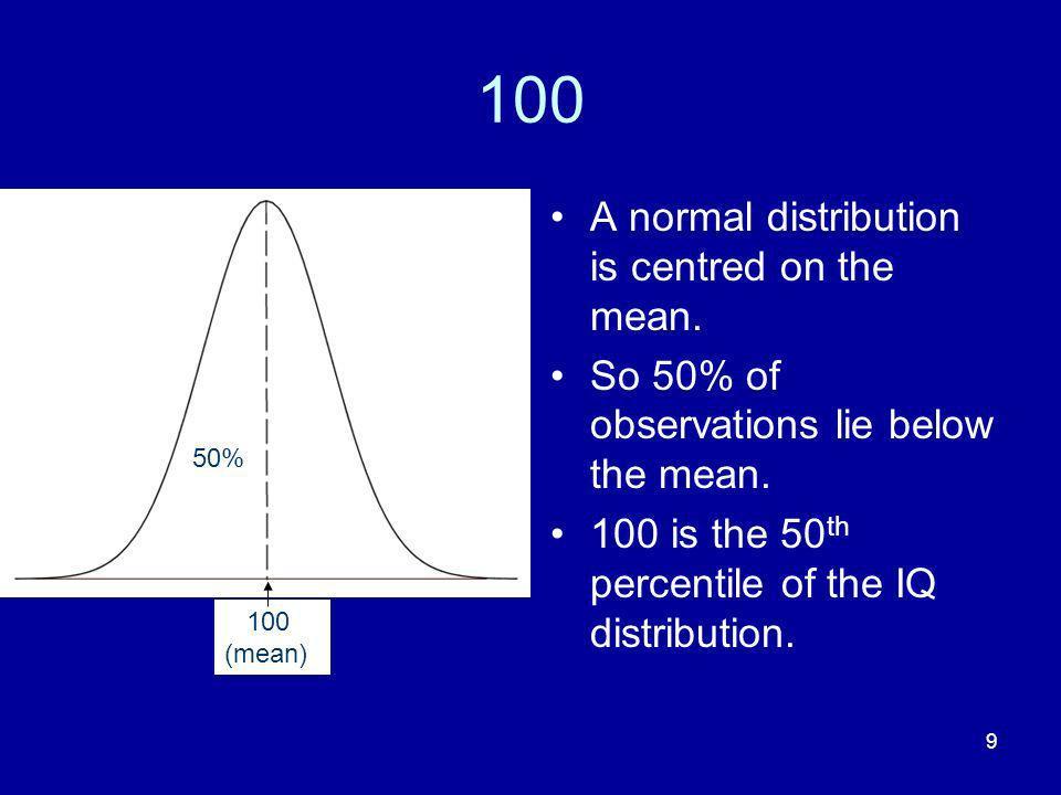 50 Bar chart (with error bars)
