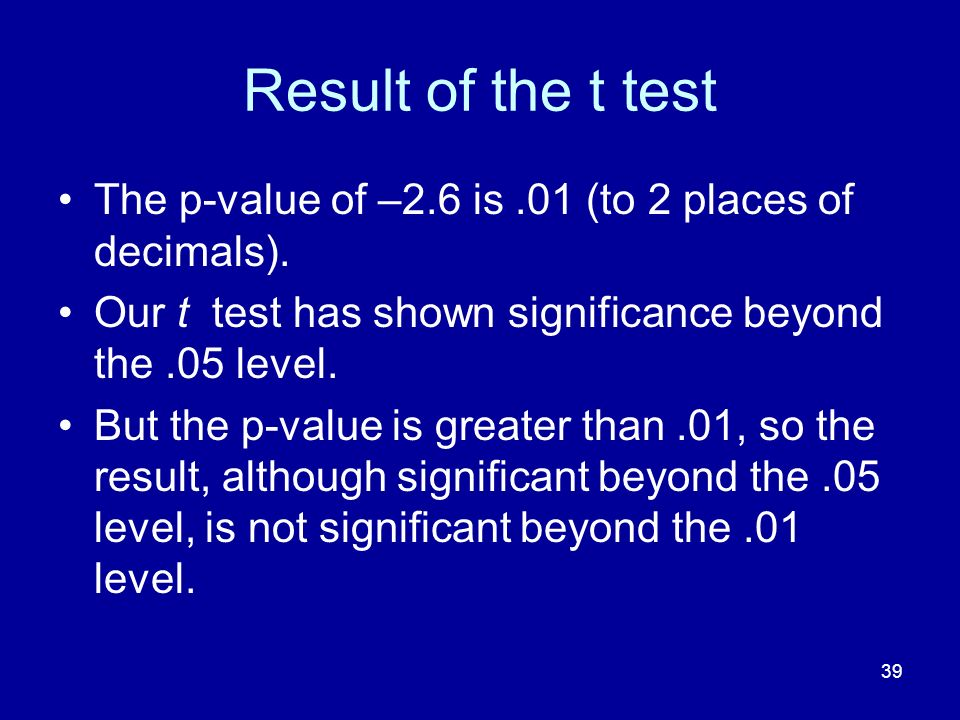 39 Result of the t test The p-value of –2.6 is.01 (to 2 places of decimals). Our t test has shown significance beyond the.05 level. But the p-value is