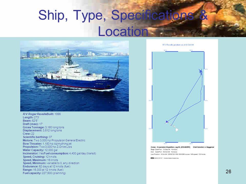 26 Ship, Type, Specifications & Location R/V Roger RevelleBuilt: 1996 Length: 273' Beam: 52'5