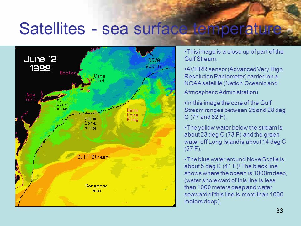 33 Satellites - sea surface temperature This image is a close up of part of the Gulf Stream. AVHRR sensor (Advanced Very High Resolution Radiometer) c
