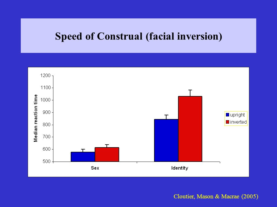 Speed of Construal (facial inversion) Cloutier, Mason & Macrae (2005)