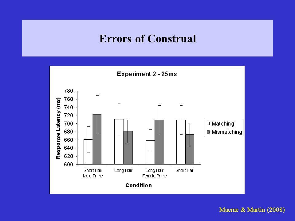 Errors of Construal Macrae & Martin (2008)