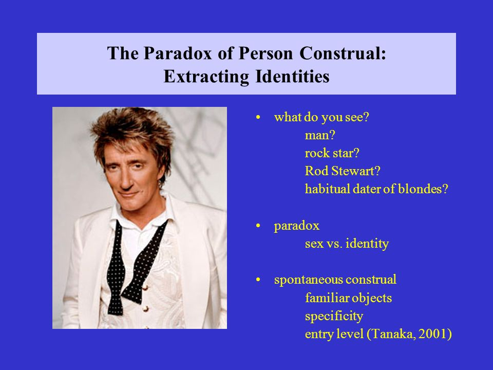 The Paradox of Person Construal: Extracting Identities what do you see.