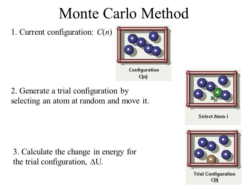 Monte Carlo Method 1. Current configuration: C(n) 2.