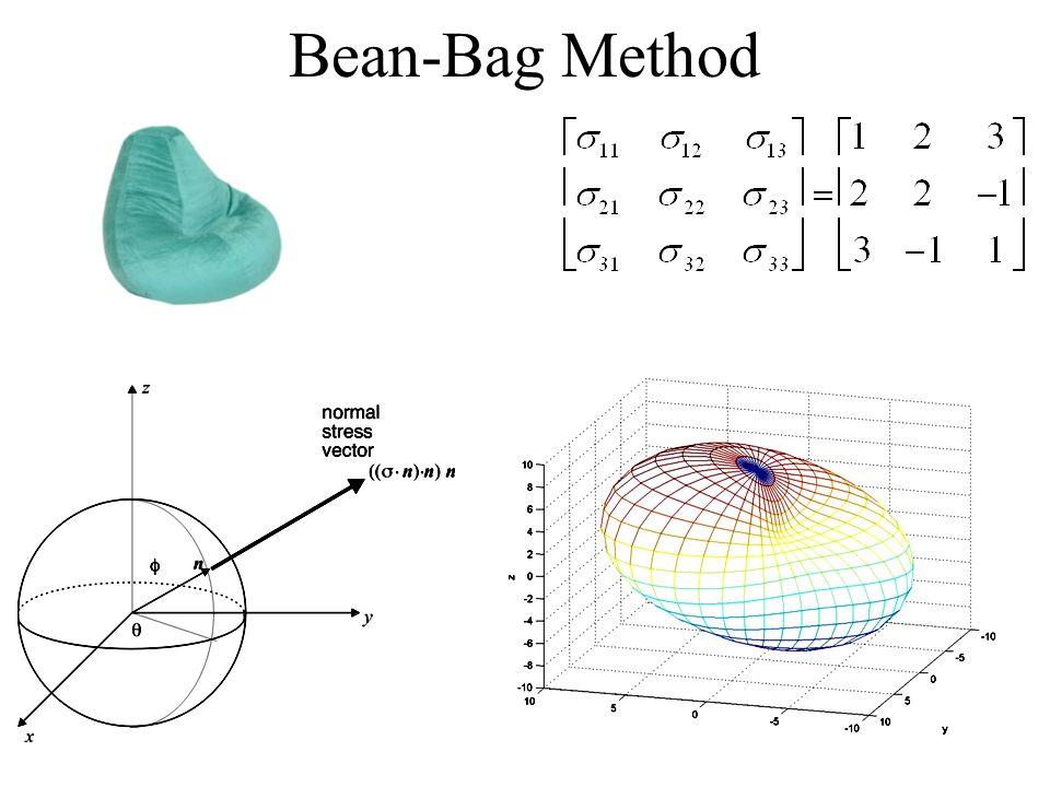Bean-Bag Method