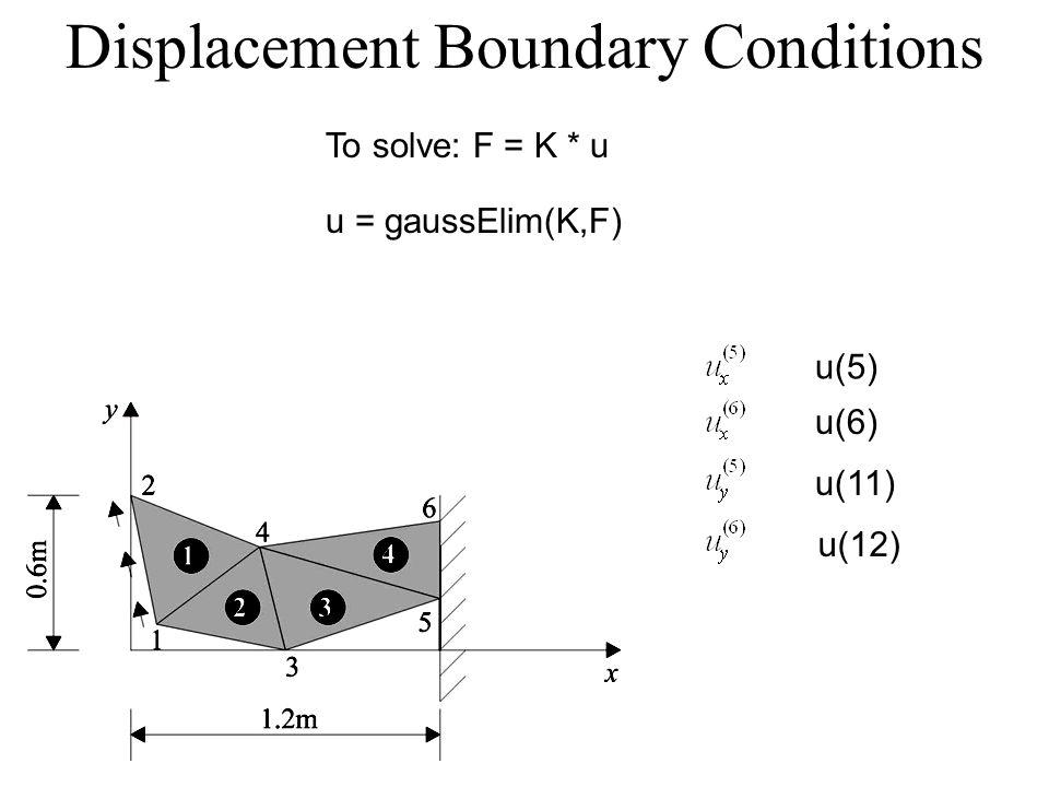 Displacement Boundary Conditions To solve: F = K * u u = gaussElim(K,F) u(5) u(6) u(11) u(12)