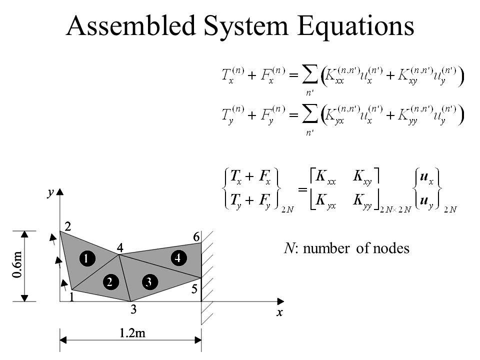 Assembled System Equations N: number of nodes
