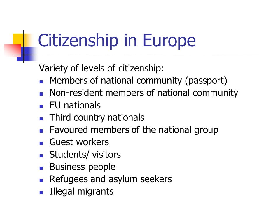 Citizenship in Europe Variety of levels of citizenship: Members of national community (passport) Non-resident members of national community EU nationals Third country nationals Favoured members of the national group Guest workers Students/ visitors Business people Refugees and asylum seekers Illegal migrants