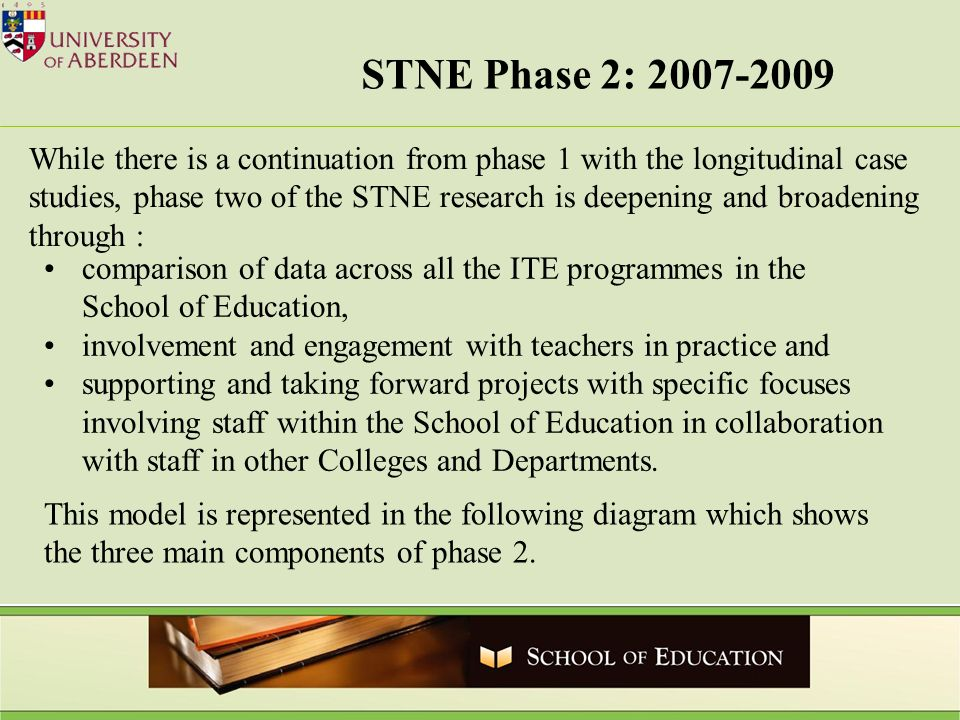 comparison of data across all the ITE programmes in the School of Education, involvement and engagement with teachers in practice and supporting and t