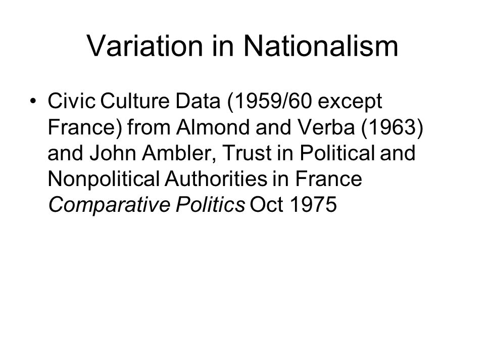 Variation in Nationalism Civic Culture Data (1959/60 except France) from Almond and Verba (1963) and John Ambler, Trust in Political and Nonpolitical Authorities in France Comparative Politics Oct 1975