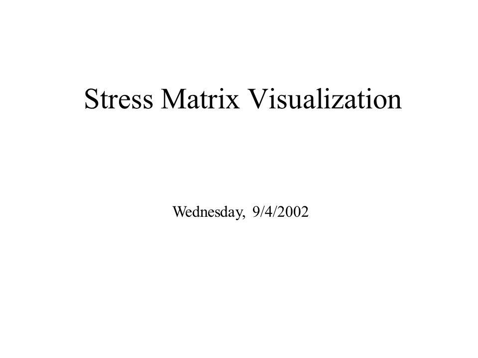Stress Matrix Visualization Wednesday, 9/4/2002