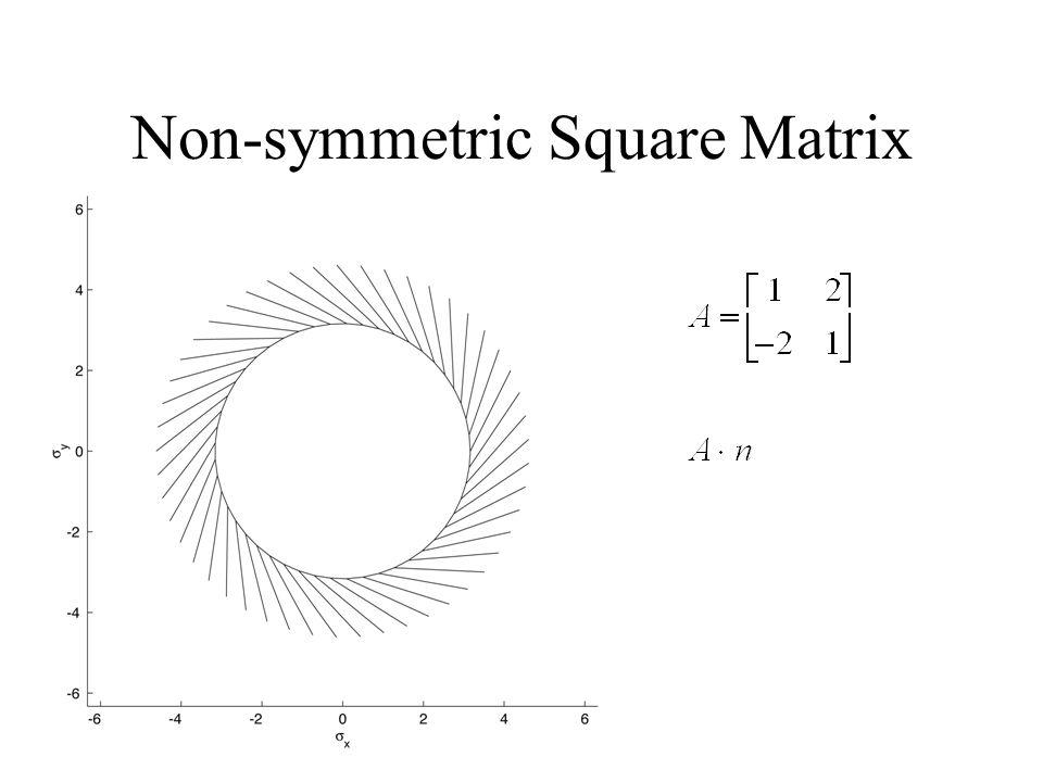Non-symmetric Square Matrix