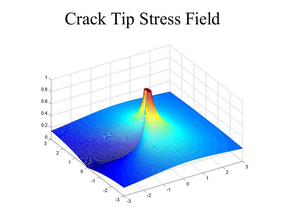 Crack Tip Stress Field