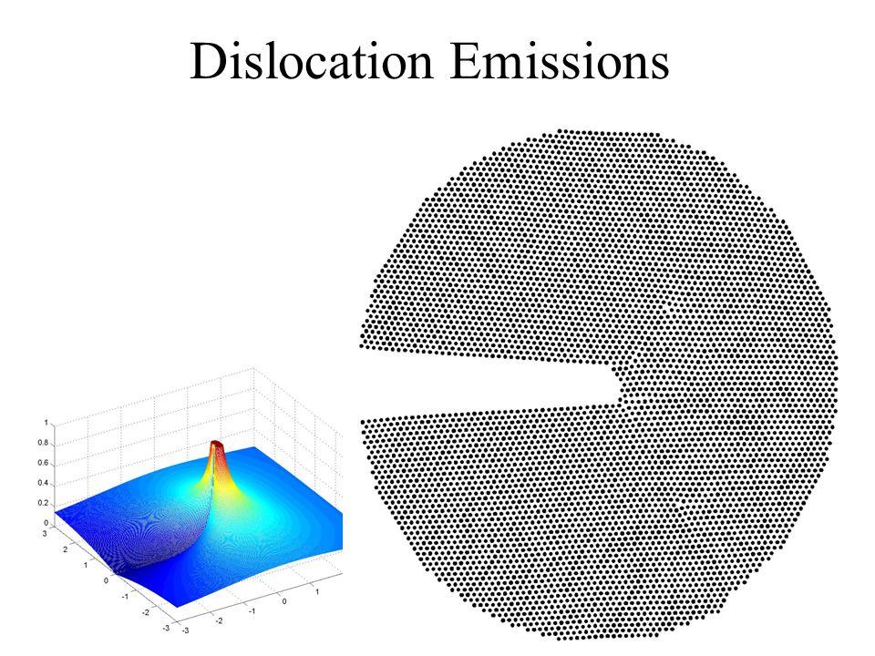 Dislocation Emissions
