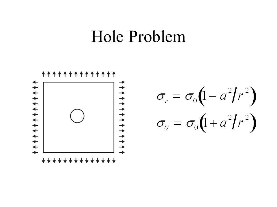Hole Problem