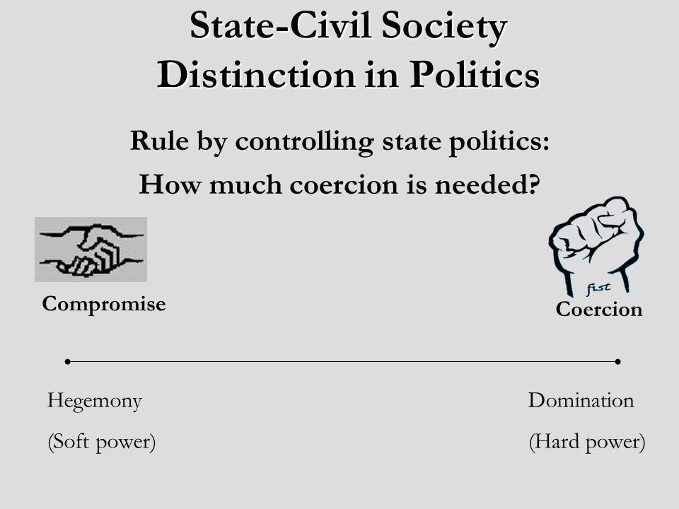 State-Civil Society Distinction in Politics Rule by controlling state politics: How much coercion is needed.