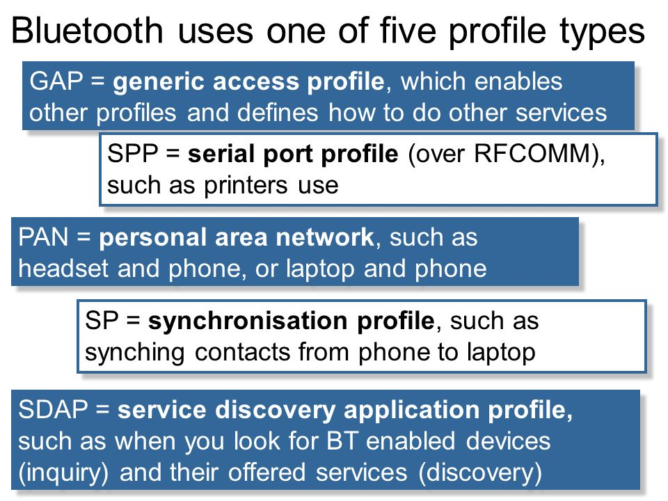 Bruce Scharlau, University of Aberdeen, 2011 Bluetooth uses one of five profile types GAP = generic access profile, which enables other profiles and d