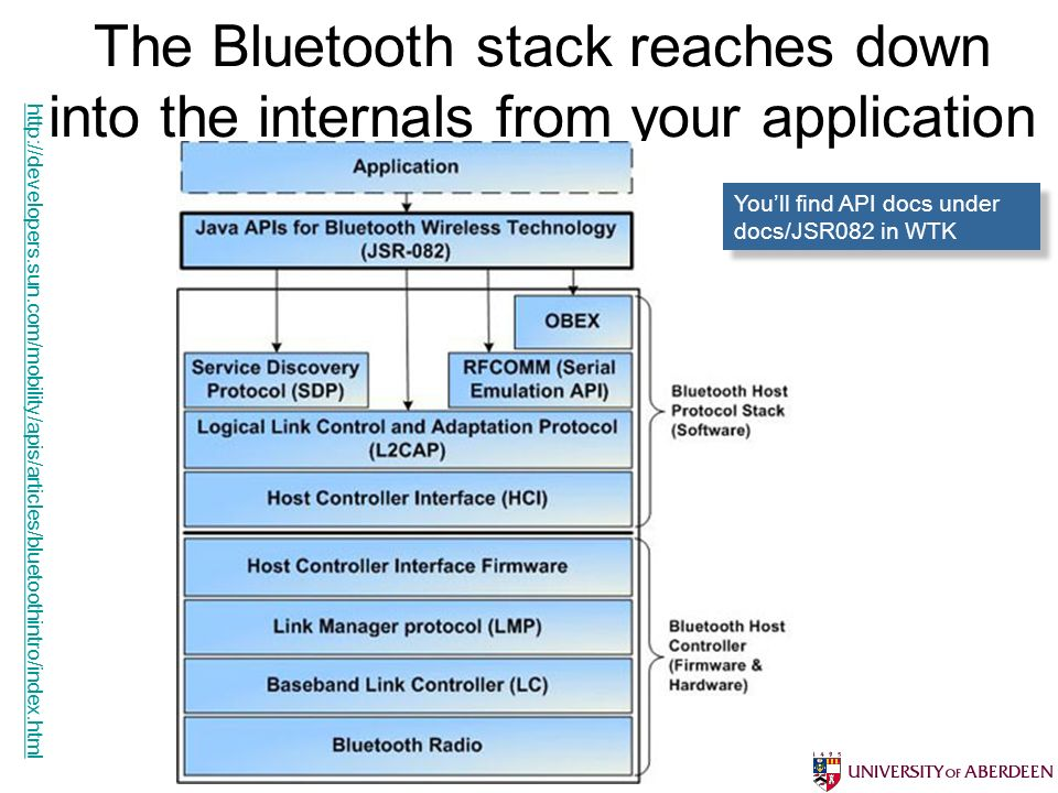 Bruce Scharlau, University of Aberdeen, 2011 The Bluetooth stack reaches down into the internals from your application http://developers.sun.com/mobil