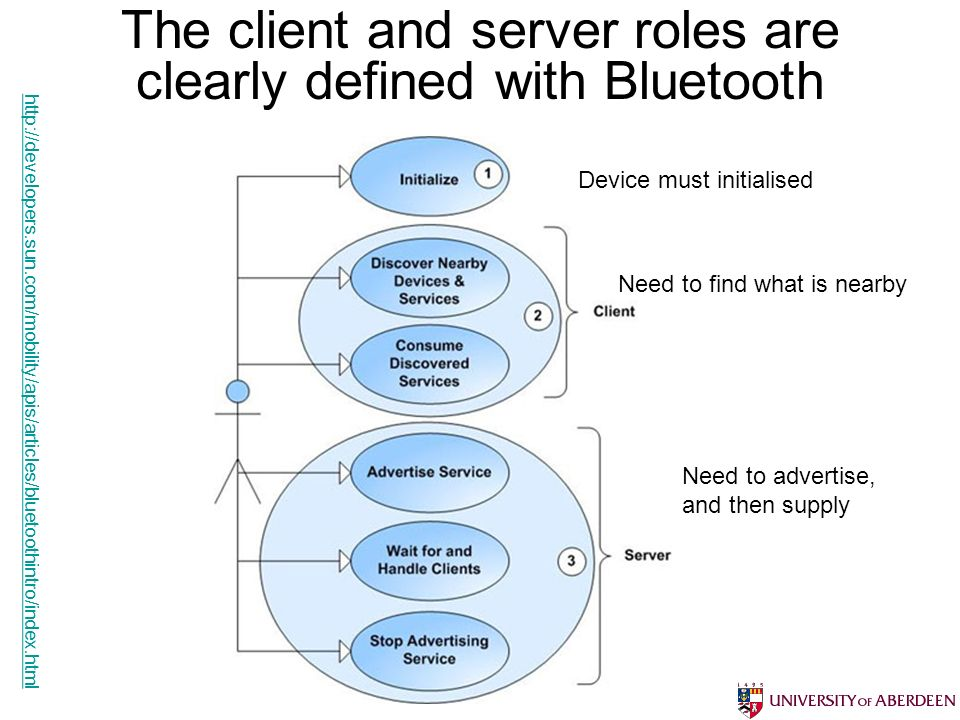 Bruce Scharlau, University of Aberdeen, 2011 The client and server roles are clearly defined with Bluetooth http://developers.sun.com/mobility/apis/articles/bluetoothintro/index.html Device must initialised Need to find what is nearby Need to advertise, and then supply