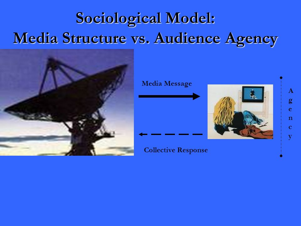 Sociological Model: Media Structure vs.