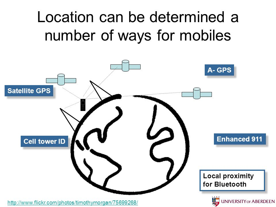 Location can be determined a number of ways for mobiles http://www.flickr.com/photos/timothymorgan/75699268/ Cell tower ID Satellite GPS A- GPS Enhanc