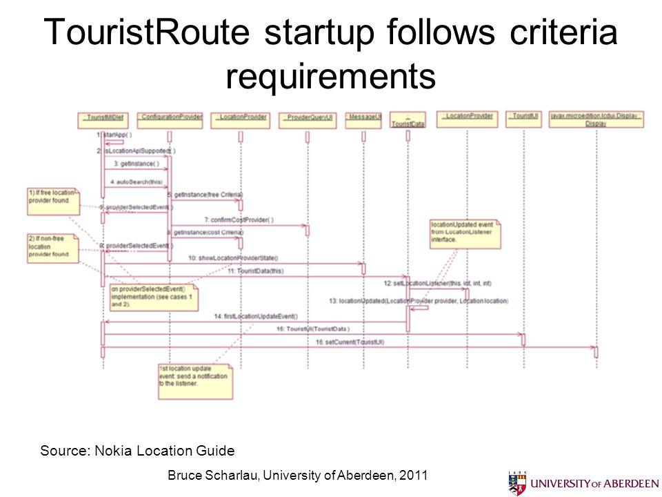 Bruce Scharlau, University of Aberdeen, 2011 TouristRoute startup follows criteria requirements Source: Nokia Location Guide