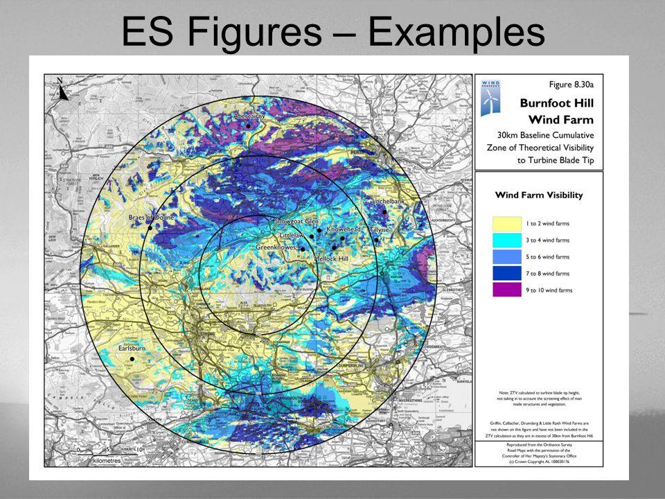 ES Figures – Examples