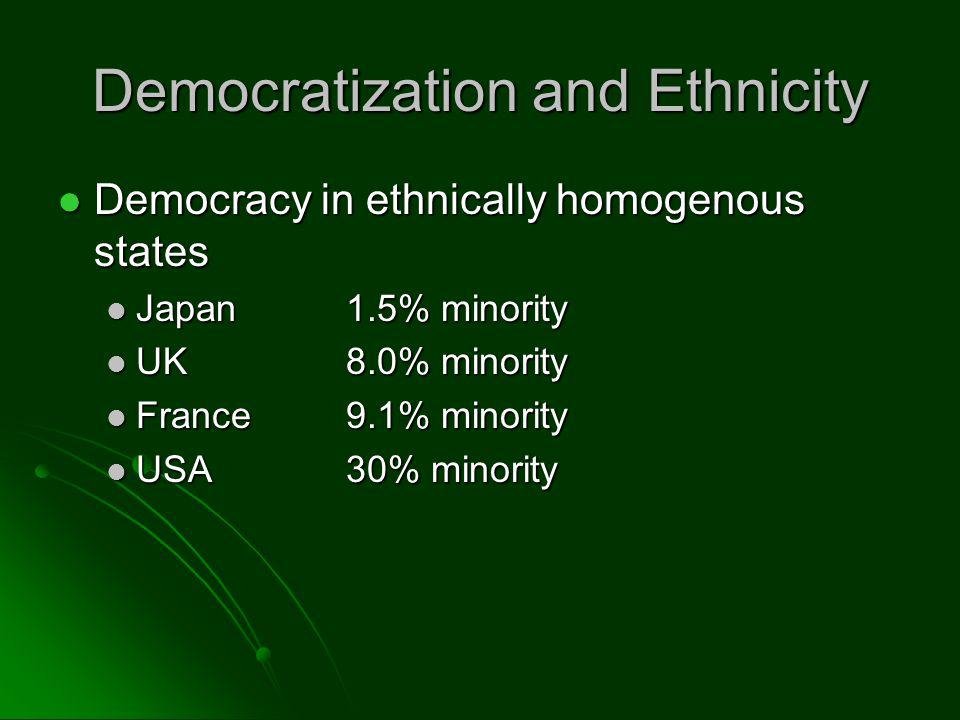Democratization and Ethnicity Democracy in ethnically homogenous states Democracy in ethnically homogenous states Japan1.5% minority Japan1.5% minority UK8.0% minority UK8.0% minority France9.1% minority France9.1% minority USA30% minority USA30% minority