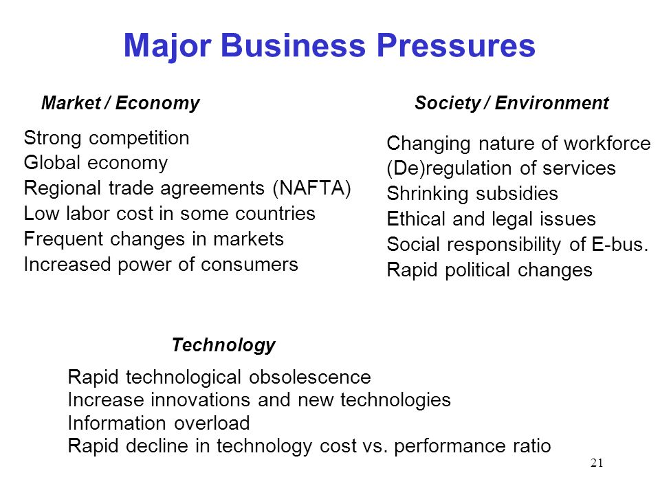 21 Major Business Pressures Market / Economy Strong competition Global economy Regional trade agreements (NAFTA) Low labor cost in some countries Freq