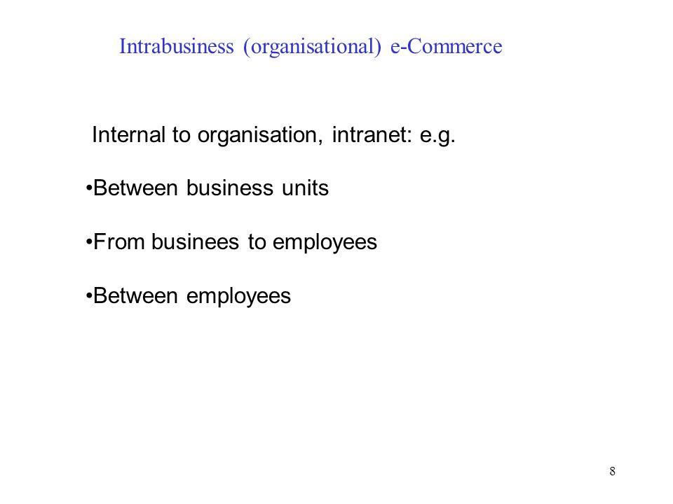 9 Interorganisational Information System (IOS) Used to share information between organisations.