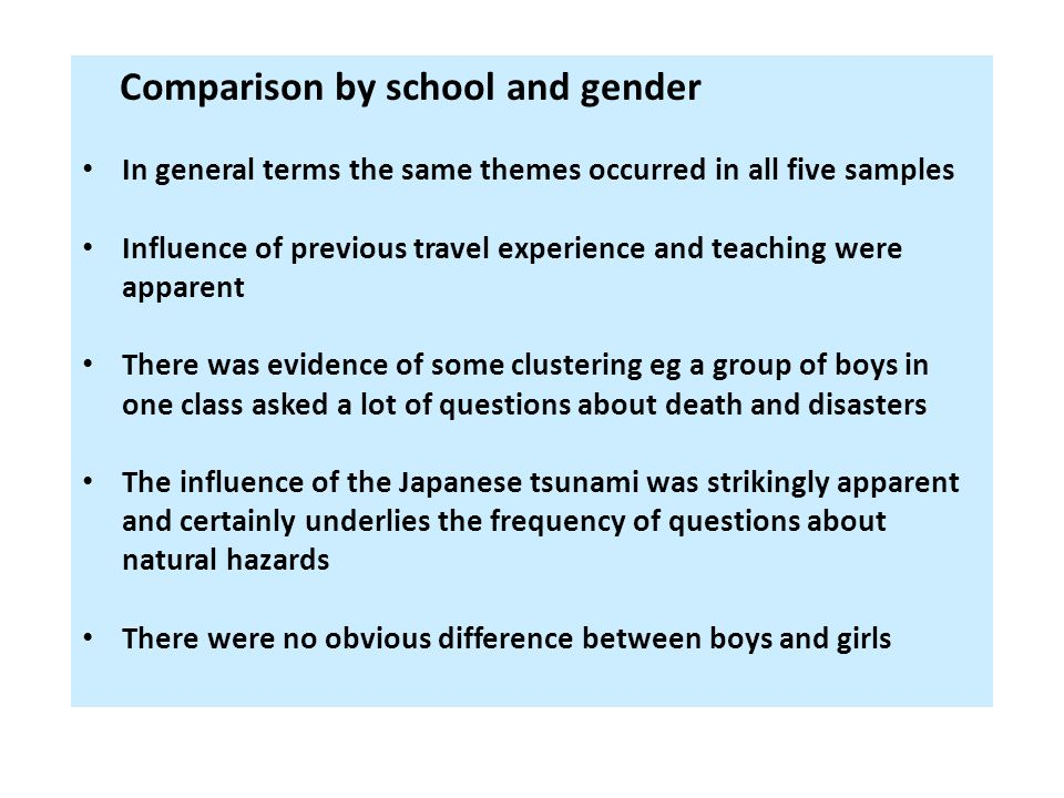 Comparison by school and gender In general terms the same themes occurred in all five samples Influence of previous travel experience and teaching were apparent There was evidence of some clustering eg a group of boys in one class asked a lot of questions about death and disasters The influence of the Japanese tsunami was strikingly apparent and certainly underlies the frequency of questions about natural hazards There were no obvious difference between boys and girls
