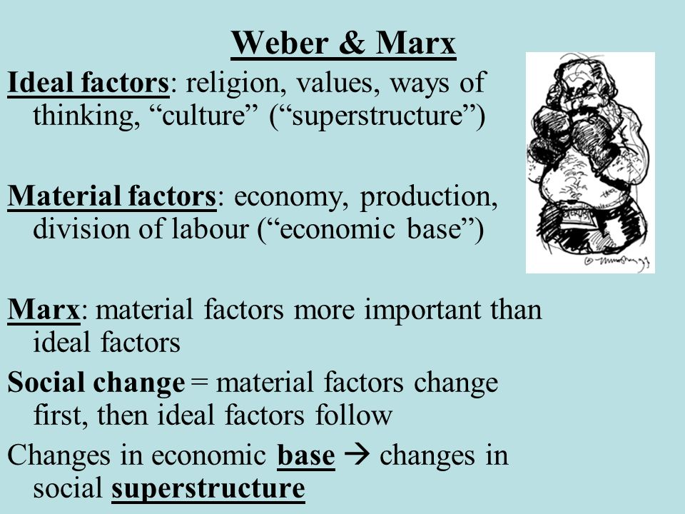 Weber & Marx Ideal factors: religion, values, ways of thinking, culture (superstructure) Material factors: economy, production, division of labour (ec