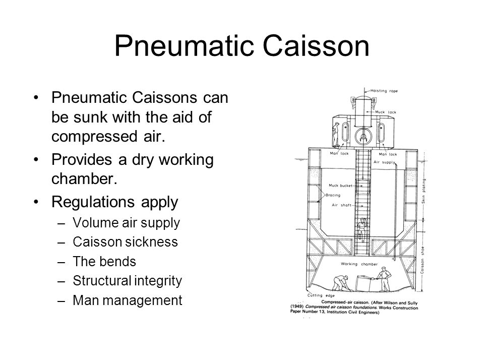 Pneumatic Caisson Pneumatic Caissons can be sunk with the aid of compressed air. Provides a dry working chamber. Regulations apply –Volume air supply