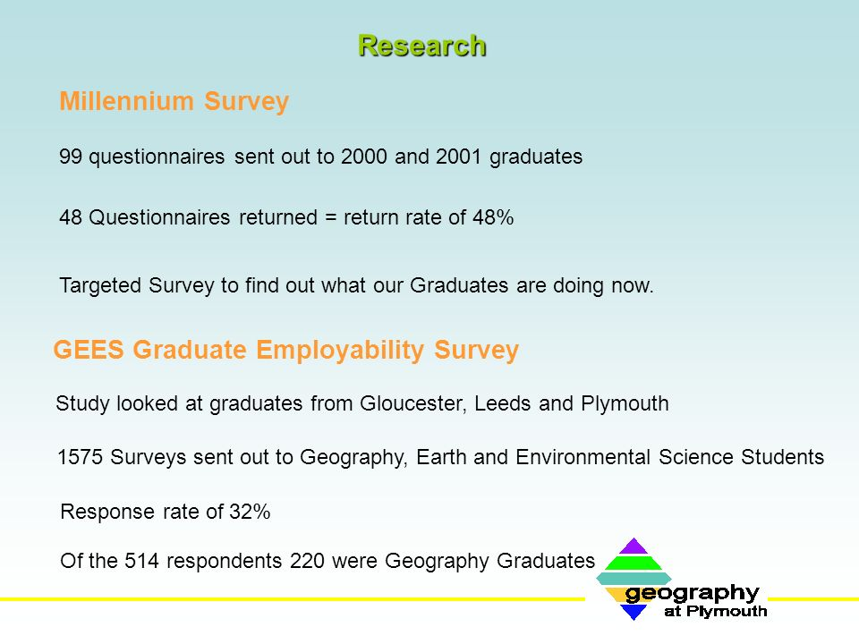 GEES Graduate Employability Survey Study looked at graduates from Gloucester, Leeds and Plymouth 1575 Surveys sent out to Geography, Earth and Environmental Science Students Response rate of 32% Of the 514 respondents 220 were Geography Graduates Millennium Survey 99 questionnaires sent out to 2000 and 2001 graduates 48 Questionnaires returned = return rate of 48% Targeted Survey to find out what our Graduates are doing now.