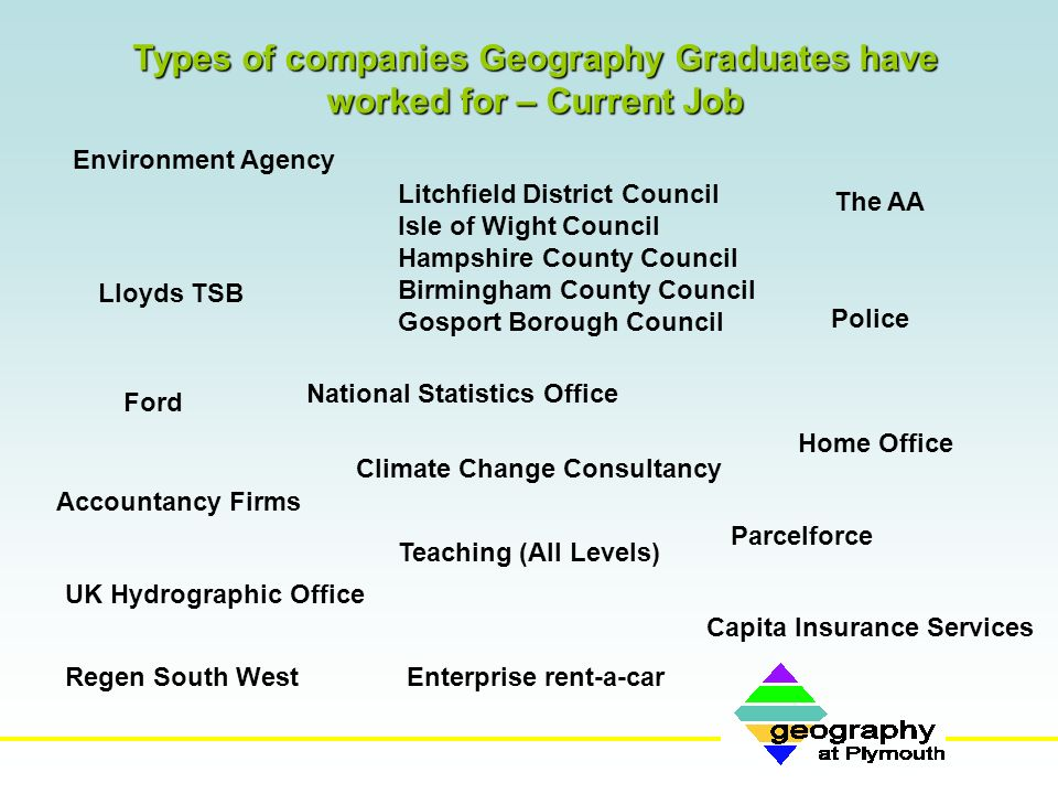 Types of companies Geography Graduates have worked for – Current Job Ford Home Office Litchfield District Council Isle of Wight Council Hampshire County Council Birmingham County Council Gosport Borough Council Enterprise rent-a-car National Statistics Office Teaching (All Levels) Parcelforce Capita Insurance Services Environment Agency The AA UK Hydrographic Office Police Accountancy Firms Regen South West Lloyds TSB Climate Change Consultancy