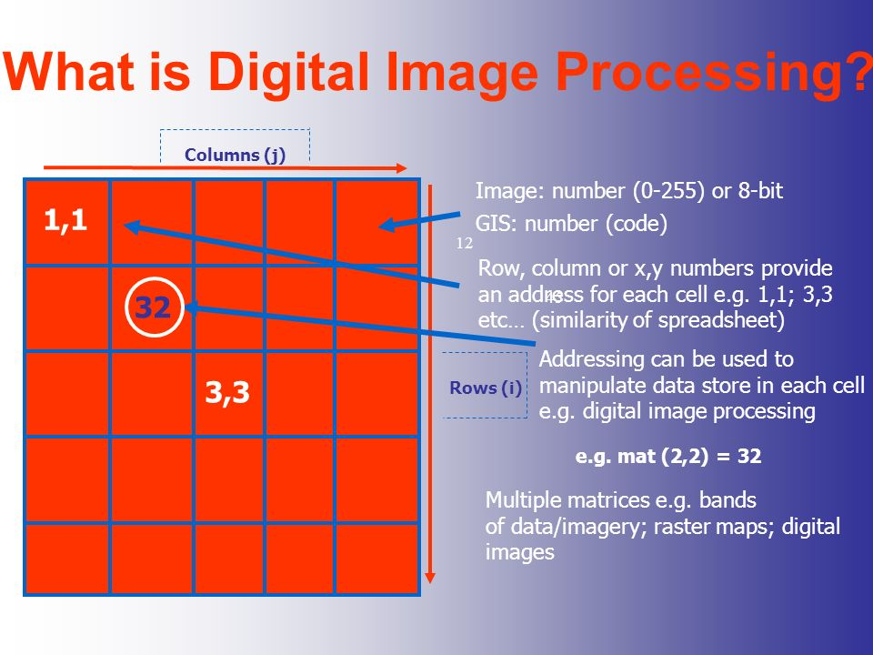 What is Digital Image Processing? 12 45 Rows (i) Columns (j) Image: number (0-255) or 8-bit GIS: number (code) Row, column or x,y numbers provide an a