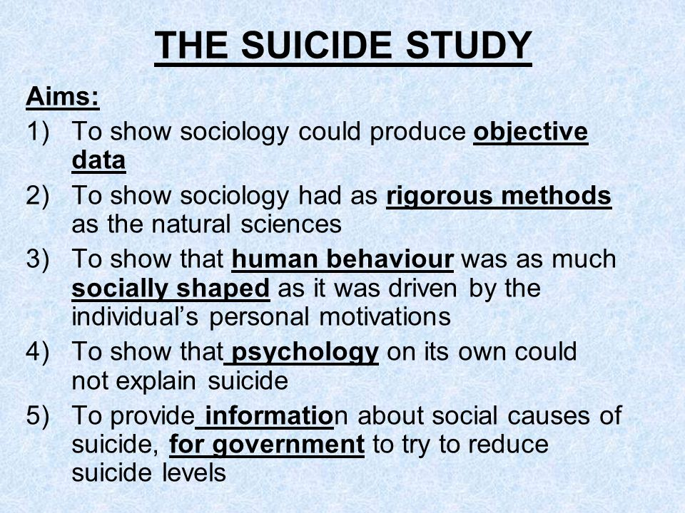 Aims: 1)To show sociology could produce objective data 2)To show sociology had as rigorous methods as the natural sciences 3)To show that human behavi